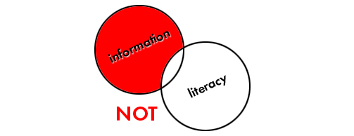 information NOT literacy